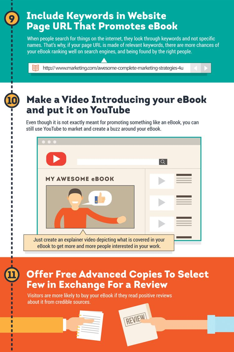 how to sell your business with e-books 9 10 11.jpg